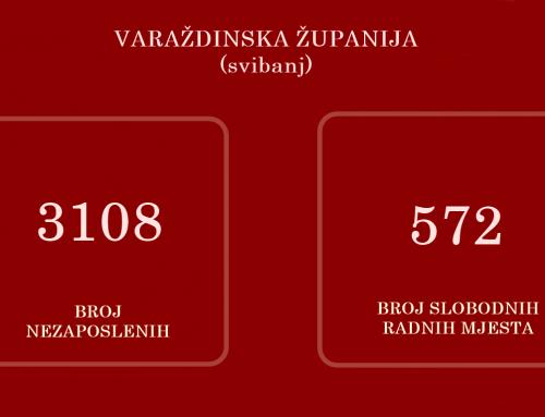 U Varaždinskoj županiji 572 slobodna radna mjesta